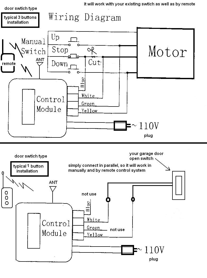 chamberlain garage door safety sensor wiring diagram chamberlain garage door safety sensor wiring diagram wiring garage door opener safety sensor wire harness at n-0.co