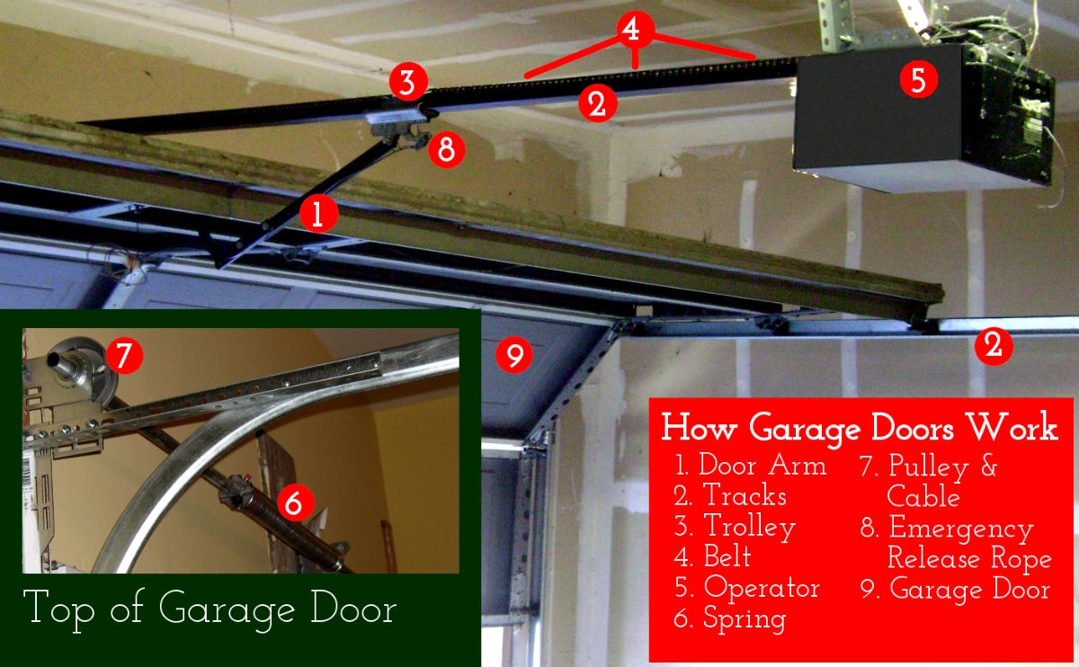 Craftsman Electric Garage Door Opener Troubleshooting Doors Troubleshootingelectric Parts Gallery French