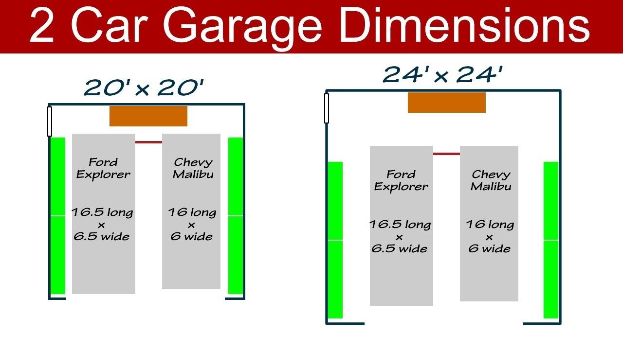 Standard 2 car garage size door home desain 2018 for Standard two car garage door size