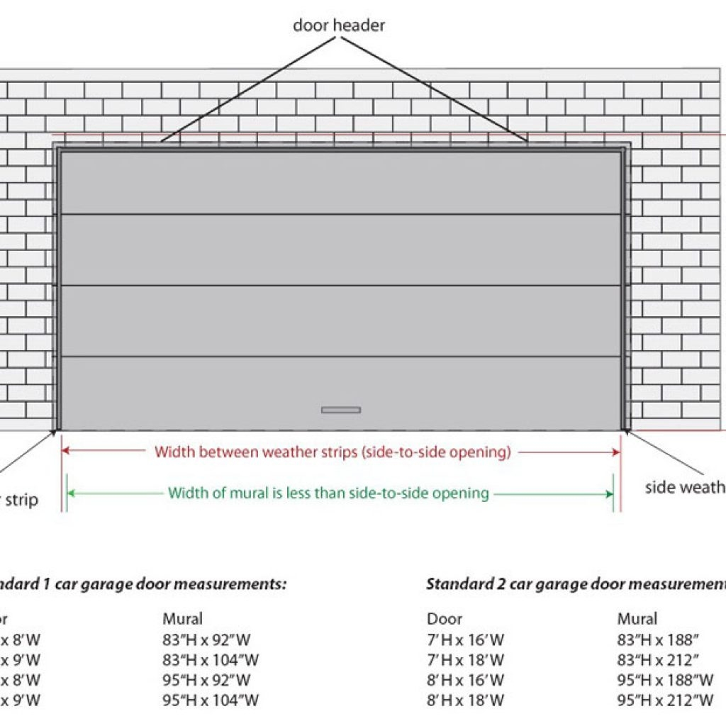 standard garage door sizes standard 2 car garage door size garage doors 10131