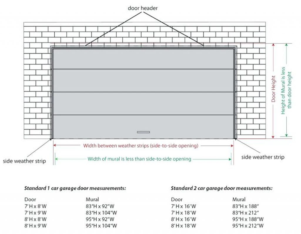 Standard garage door widths ppi blog for What is the size of a standard garage